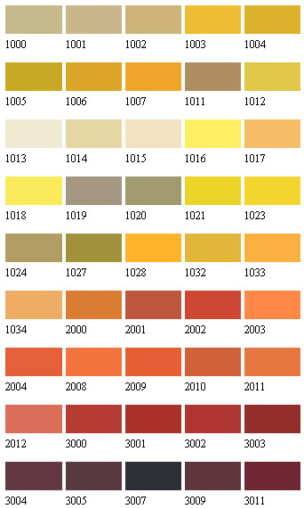 Floor Paint Colour Selection Charts provided to help you select the ...: www.buyfloorpaint.co.uk/ColourSelection.html